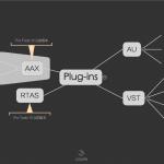 DAW 軟體中使用的 Plugin 格式總類介紹與安裝說明
